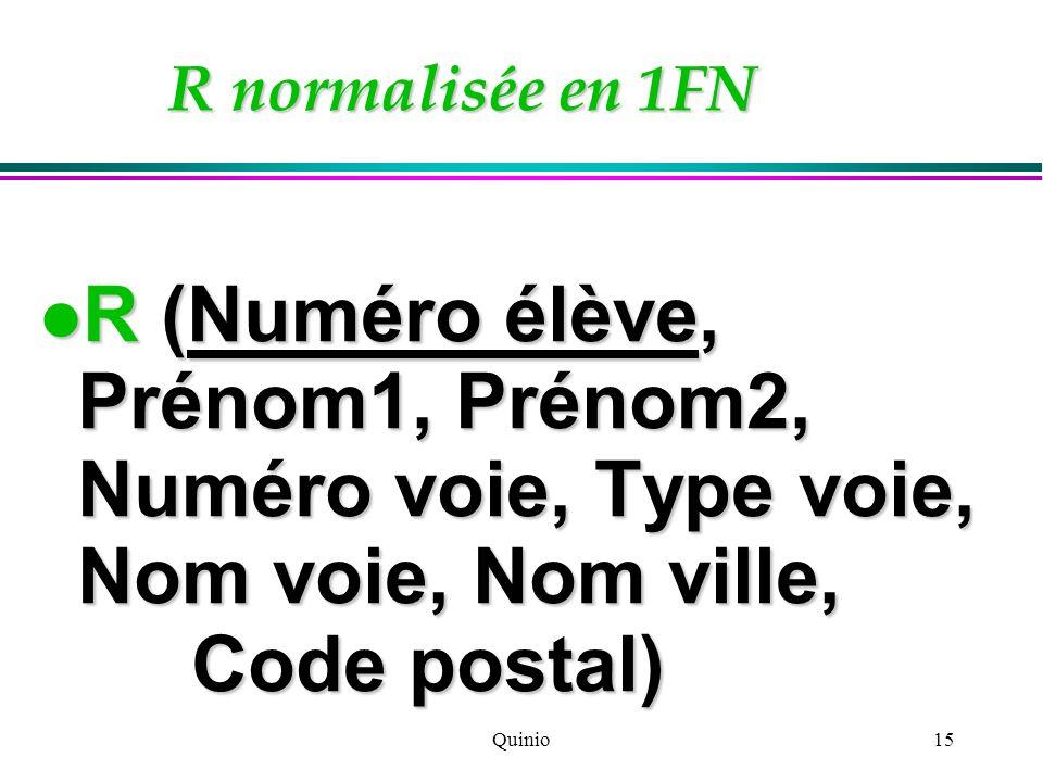 R normalisée en 1FN R (Numéro élève, Prénom1, Prénom2, Numéro voie, Type voie, Nom voie, Nom ville, Code postal)