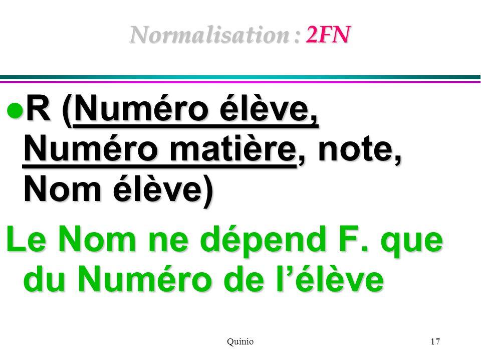 R (Numéro élève, Numéro matière, note, Nom élève)