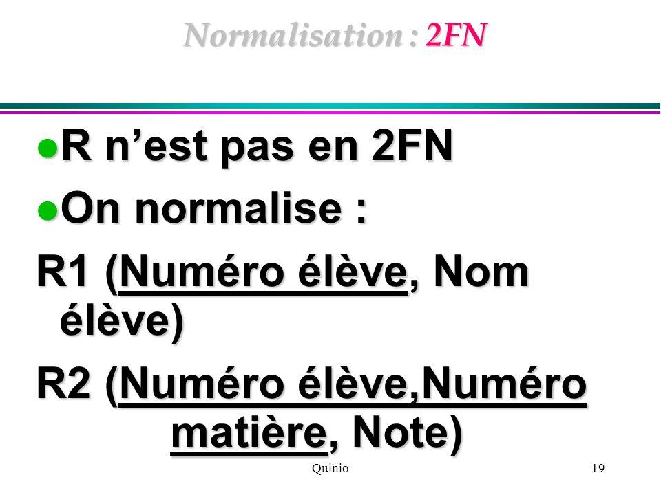 R1 (Numéro élève, Nom élève) R2 (Numéro élève,Numéro matière, Note)