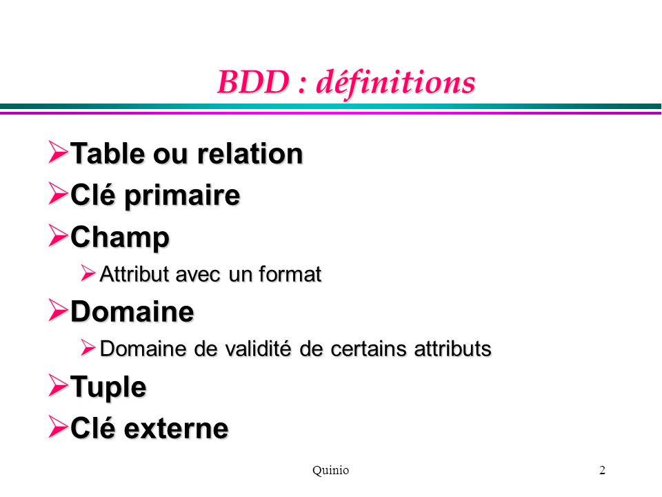 BDD : définitions Table ou relation Clé primaire Champ Domaine Tuple