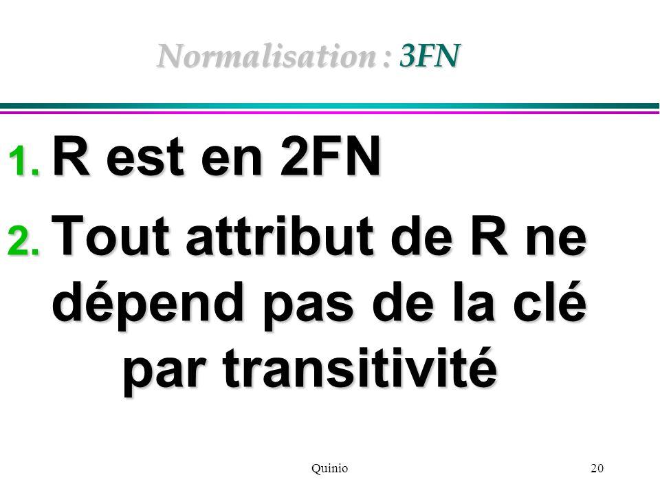 Tout attribut de R ne dépend pas de la clé par transitivité