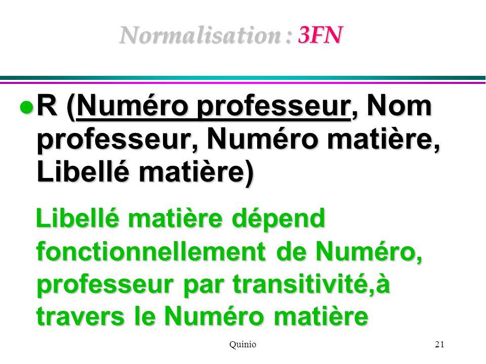 R (Numéro professeur, Nom professeur, Numéro matière, Libellé matière)