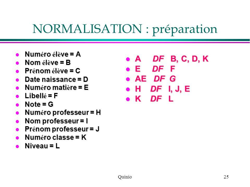 NORMALISATION : préparation