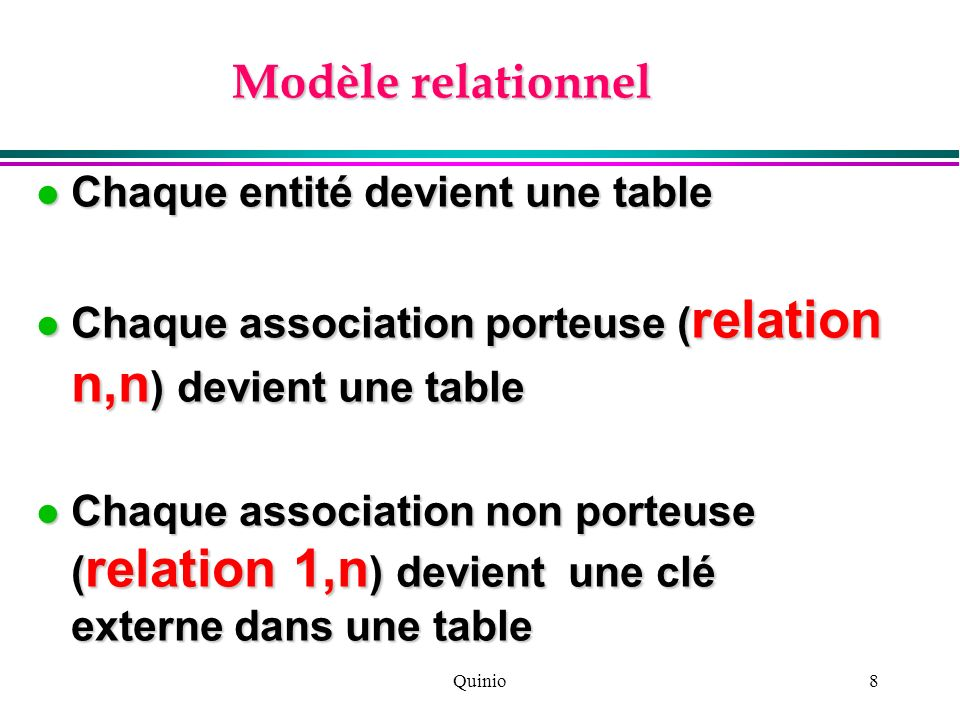 Modèle relationnel Chaque entité devient une table
