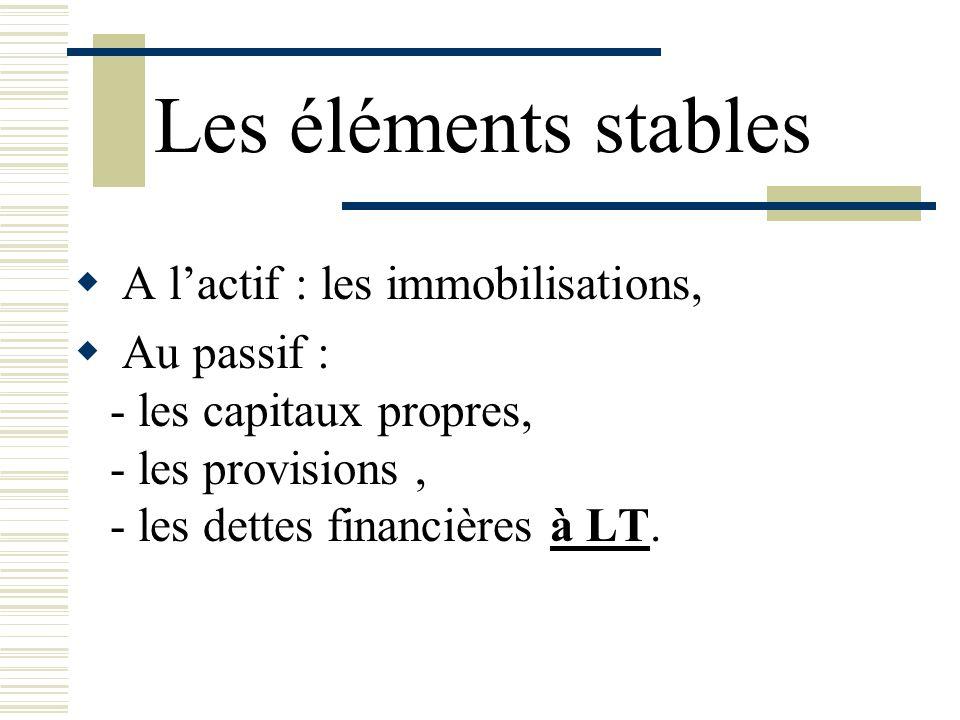 Les éléments stables A l'actif : les immobilisations, Au passif :