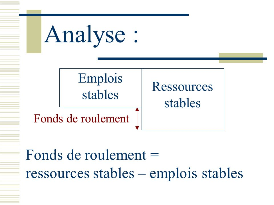 Analyse : Fonds de roulement = ressources stables – emplois stables