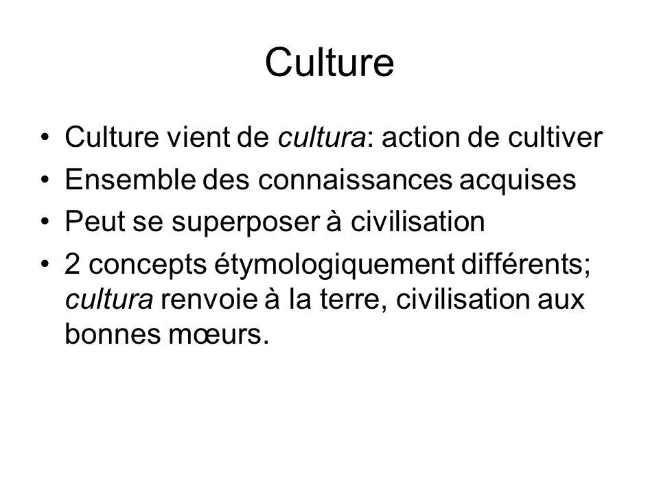 Culture Culture vient de cultura: action de cultiver