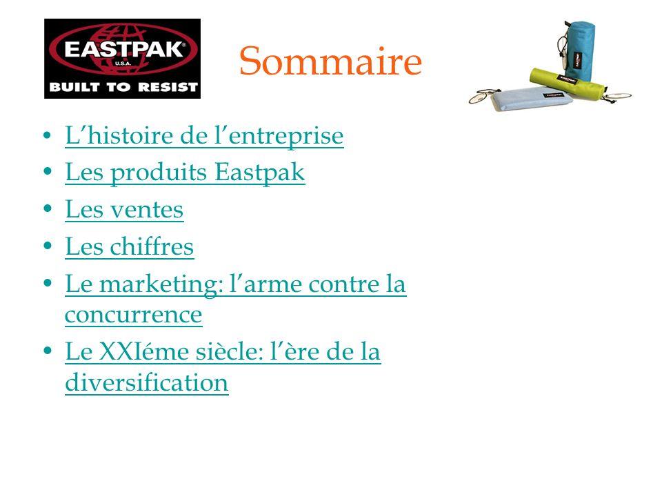 Sommaire L'histoire de l'entreprise Les produits Eastpak Les ventes