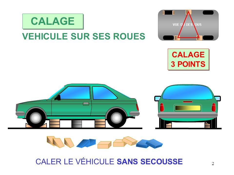 CALER LE VÉHICULE SANS SECOUSSE