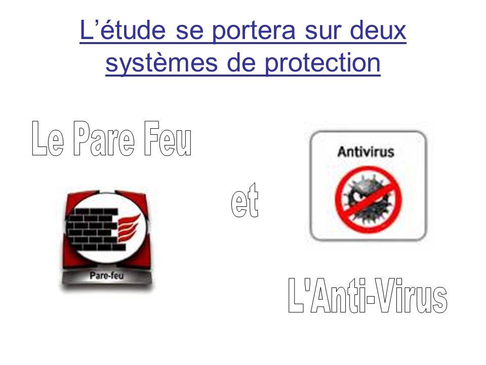 L'étude se portera sur deux systèmes de protection