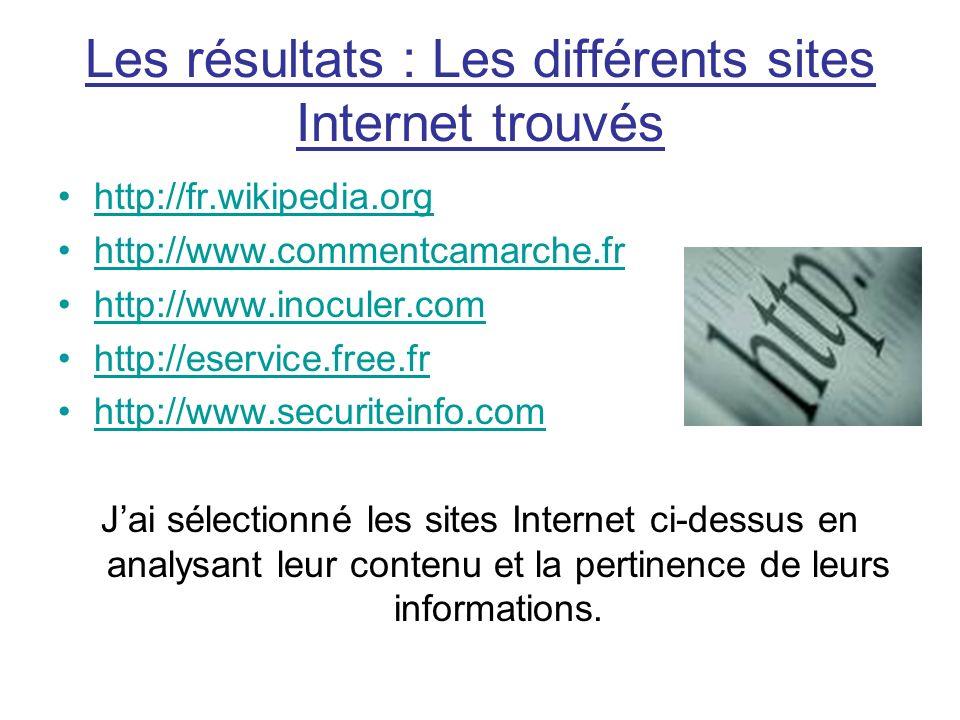 Les résultats : Les différents sites Internet trouvés