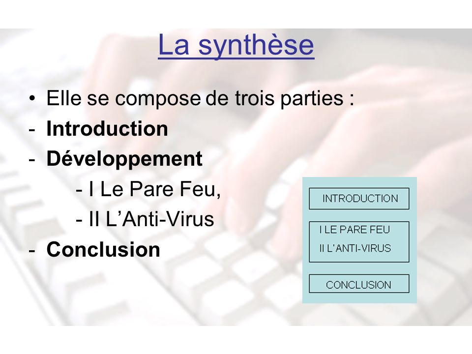 La synthèse Elle se compose de trois parties : Introduction