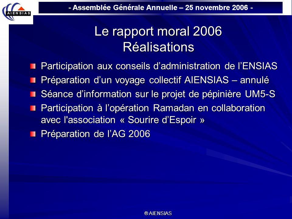 Le rapport moral 2006 Réalisations