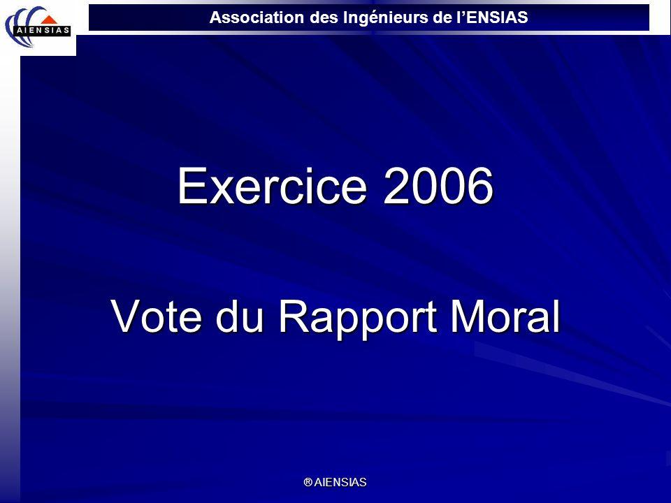 Exercice 2006 Vote du Rapport Moral ® AIENSIAS