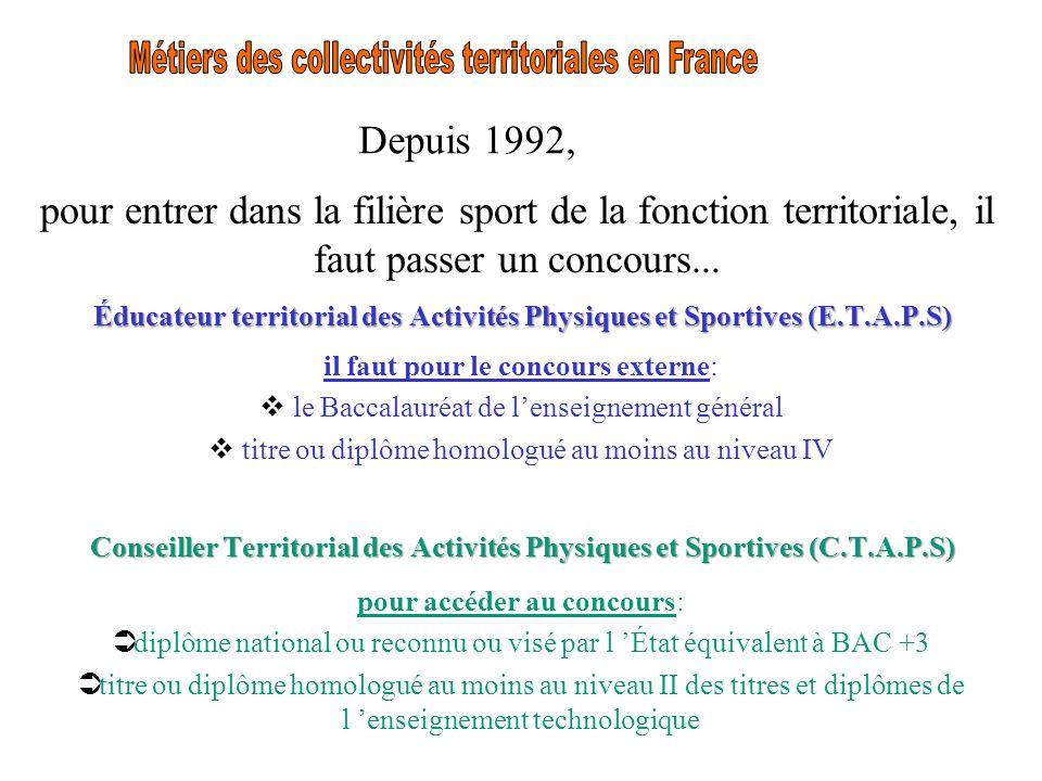 Métiers des collectivités territoriales en France