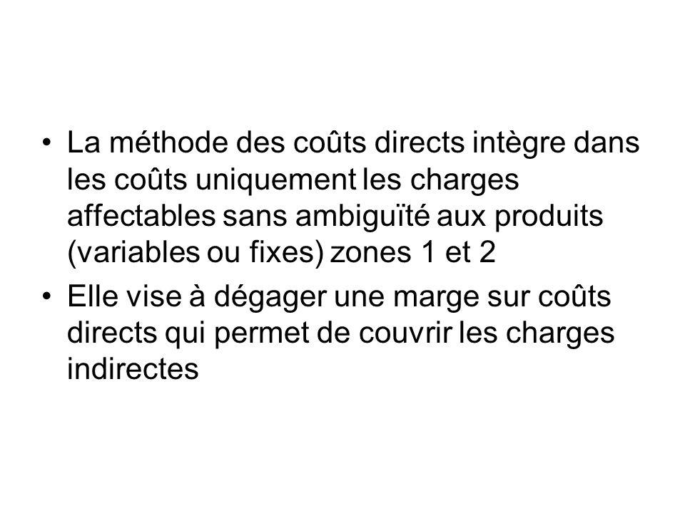 La méthode des coûts directs intègre dans les coûts uniquement les charges affectables sans ambiguïté aux produits (variables ou fixes) zones 1 et 2