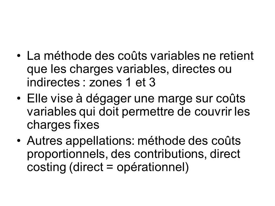 La méthode des coûts variables ne retient que les charges variables, directes ou indirectes : zones 1 et 3