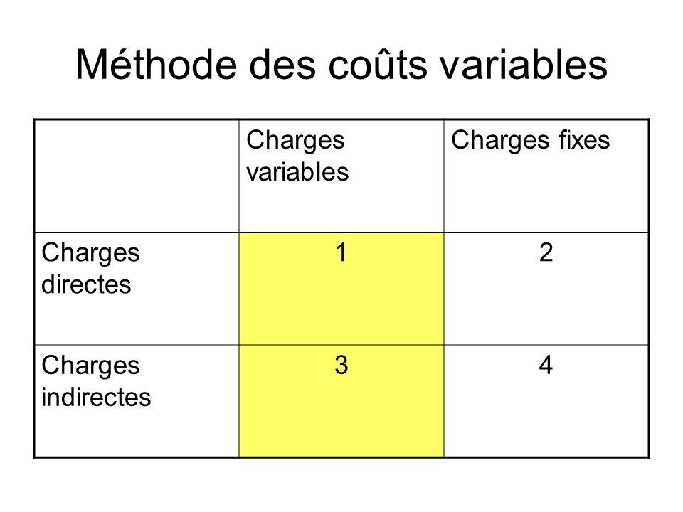 Méthode des coûts variables