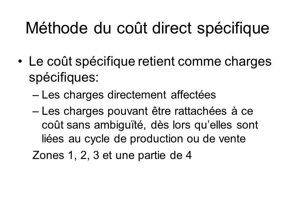 Méthode du coût direct spécifique