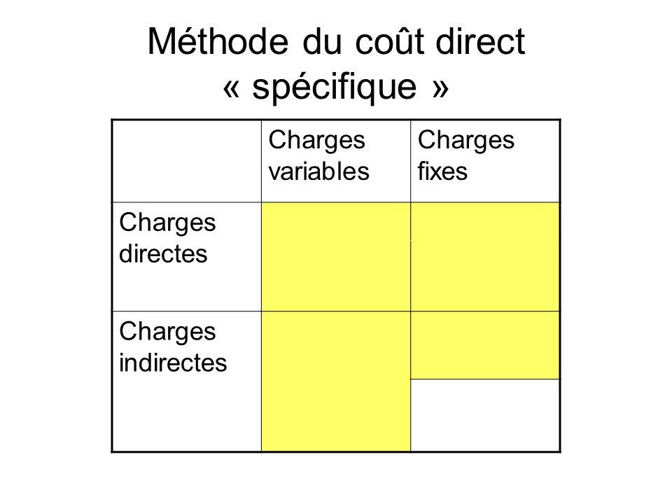 Méthode du coût direct « spécifique »