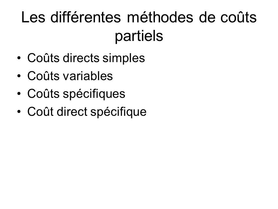 Les différentes méthodes de coûts partiels