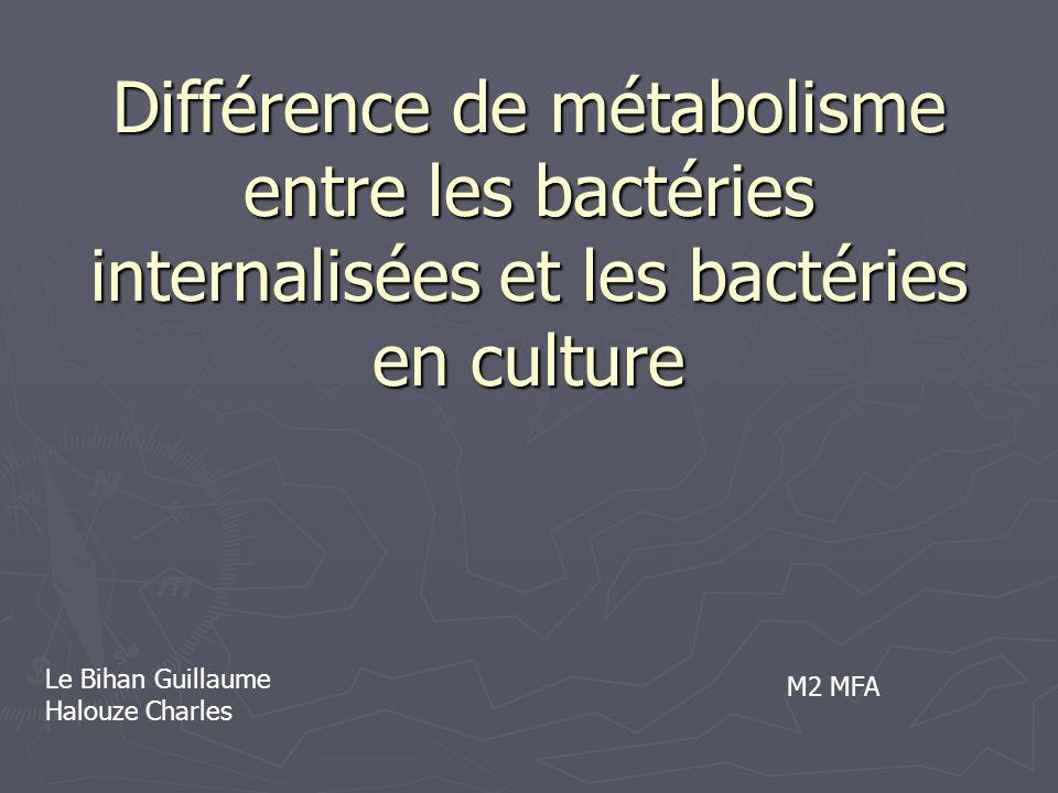 Différence de métabolisme entre les bactéries internalisées et les bactéries en culture
