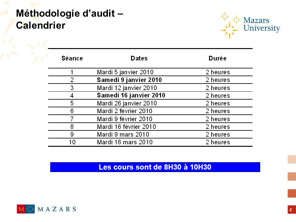Méthodologie d'audit – Calendrier
