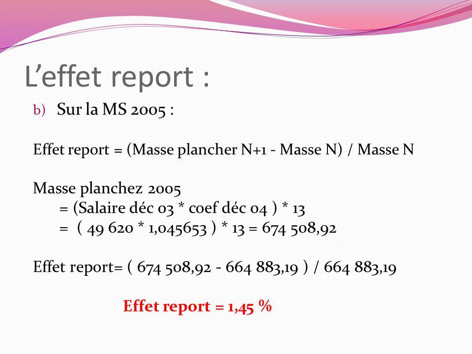 L'effet report : Masse planchez 2005