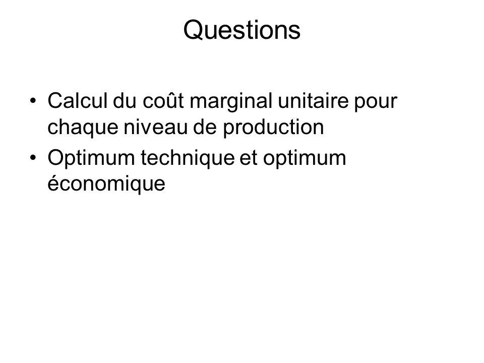 Questions Calcul du coût marginal unitaire pour chaque niveau de production.
