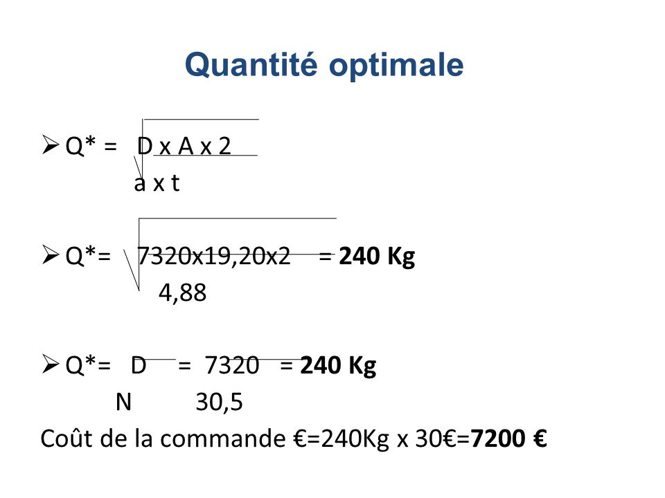 Quantité optimale Q* = D x A x 2 a x t Q*= 7320x19,20x2 = 240 Kg 4,88