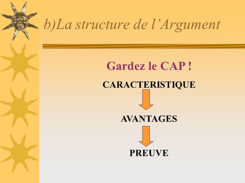 b)La structure de l'Argument