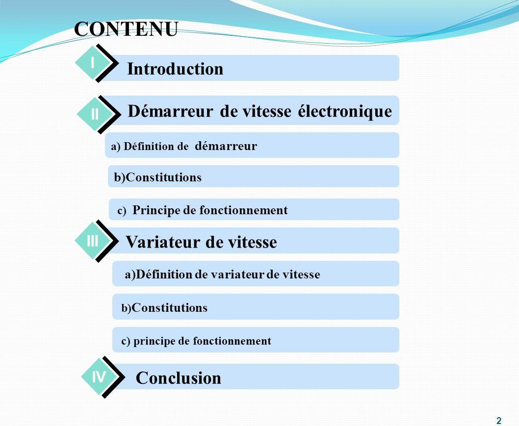 CONTENU Variateur de vitesse I Introduction II III IV b)Constitutions