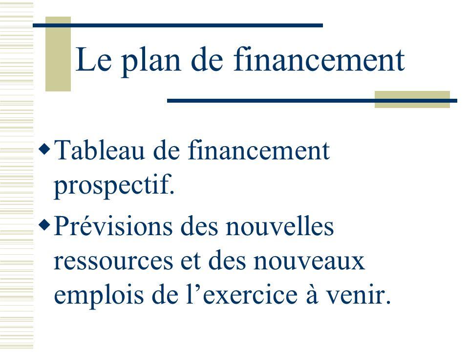 Le plan de financement Tableau de financement prospectif.