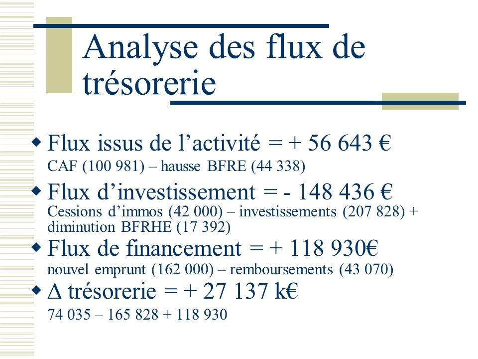 Analyse des flux de trésorerie