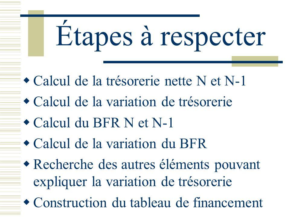 Étapes à respecter Calcul de la trésorerie nette N et N-1