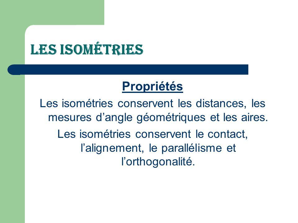 Les Isométries Propriétés