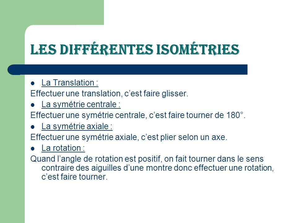 Les Différentes Isométries