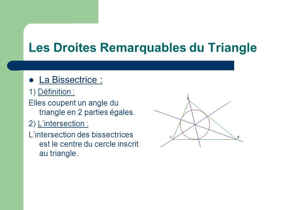 Les Droites Remarquables du Triangle