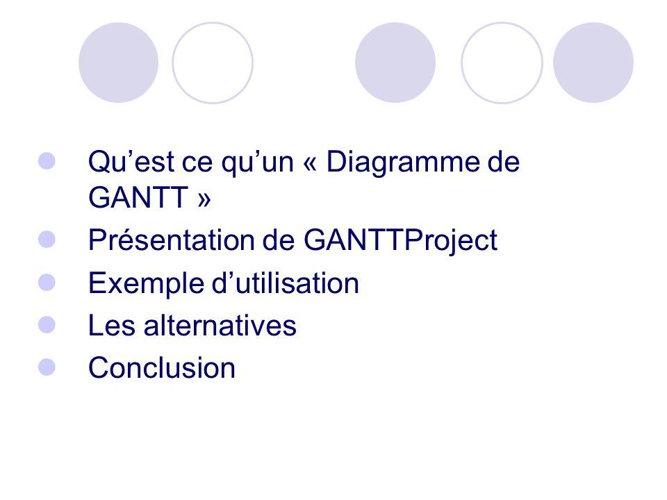 Qu'est ce qu'un « Diagramme de GANTT »