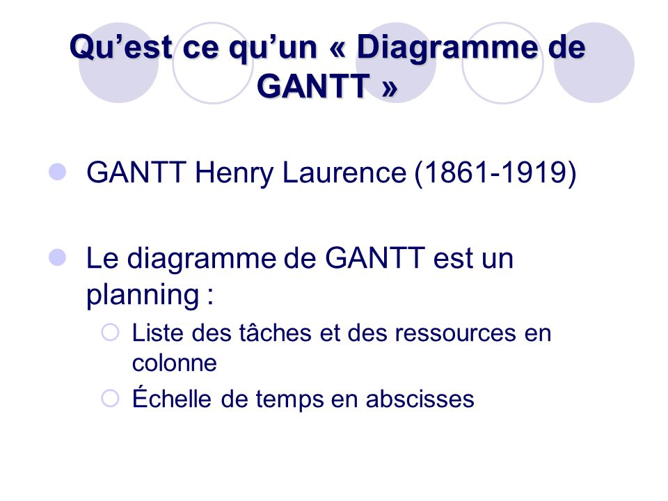 diagramme de gantt avec ganttproject ppt video online t l charger. Black Bedroom Furniture Sets. Home Design Ideas
