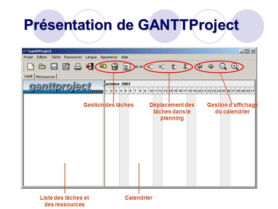 Présentation de GANTTProject