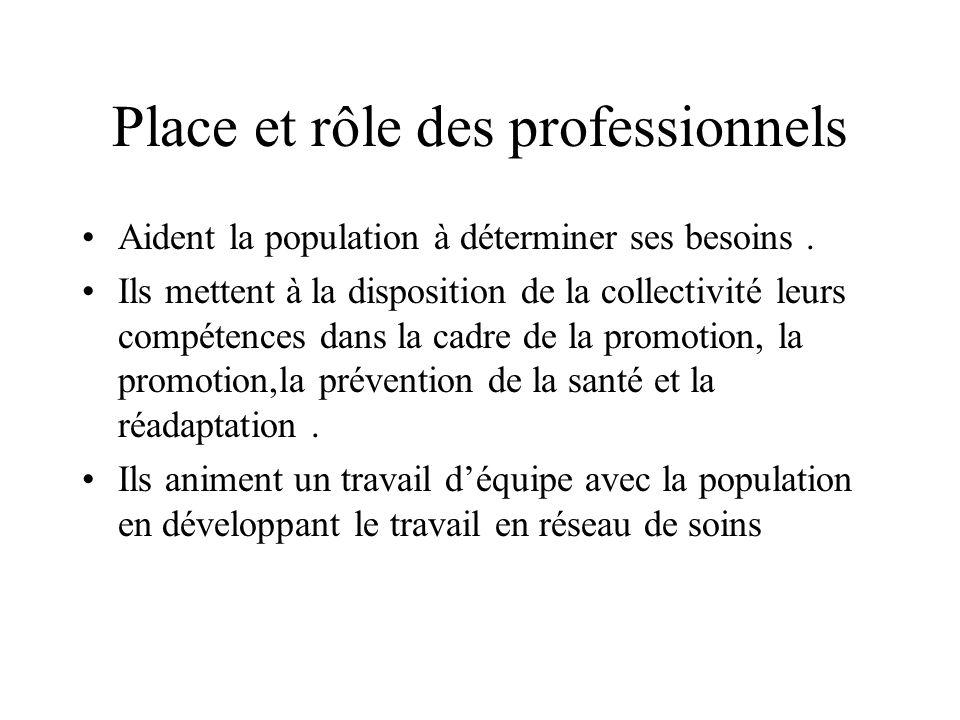 Place et rôle des professionnels