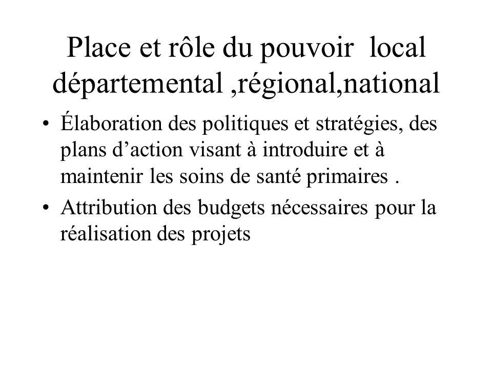 Place et rôle du pouvoir local départemental ,régional,national