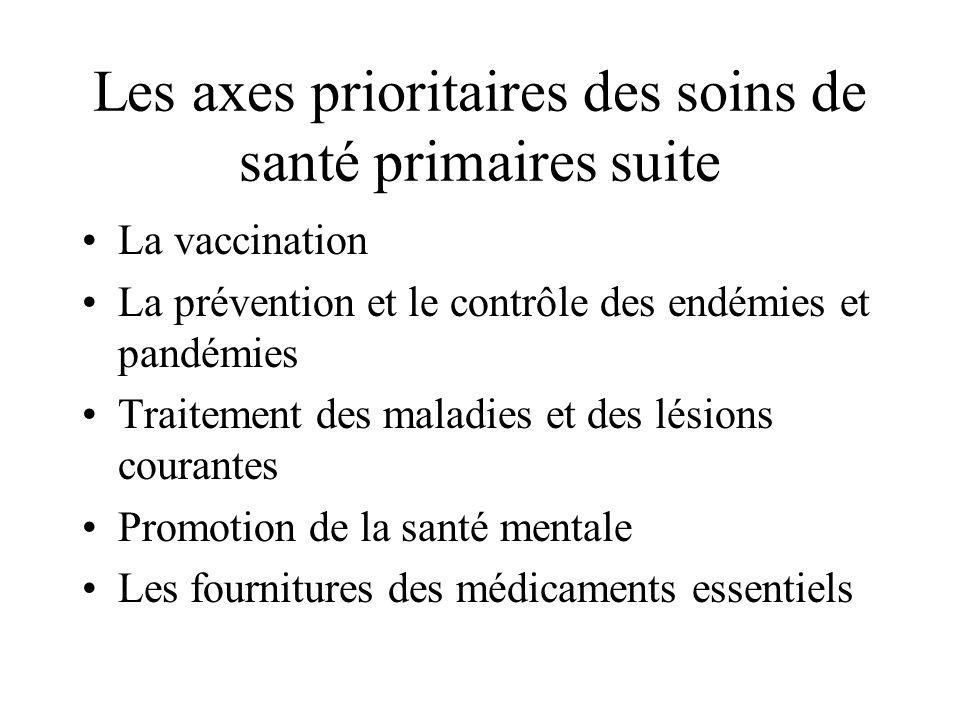 Les axes prioritaires des soins de santé primaires suite