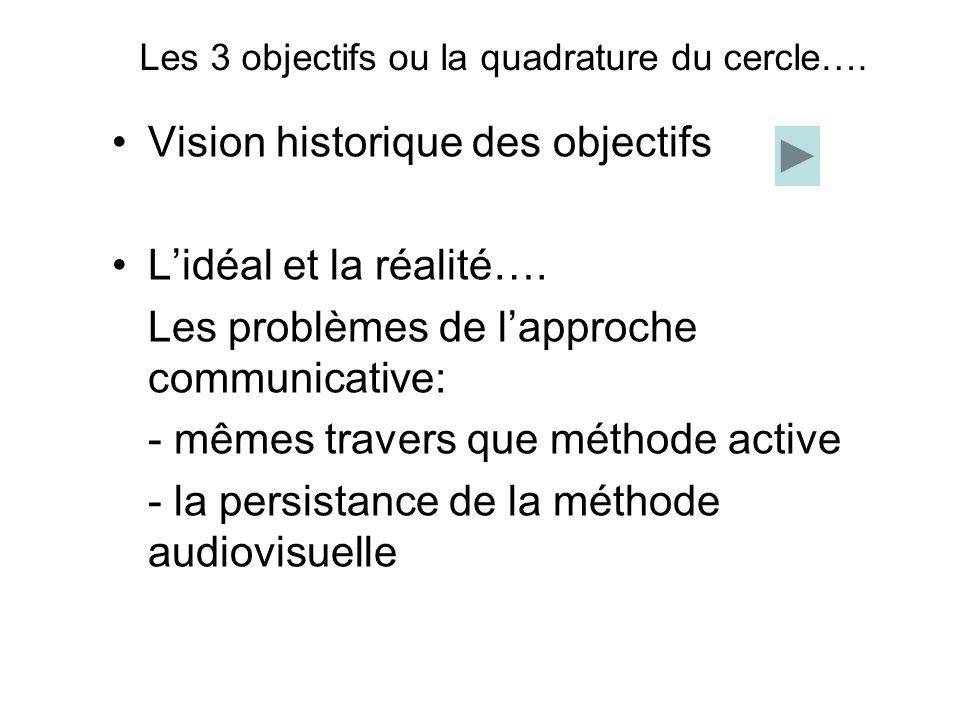 Les 3 objectifs ou la quadrature du cercle….