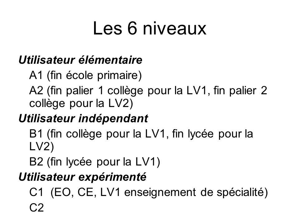 Les 6 niveaux Utilisateur élémentaire A1 (fin école primaire)