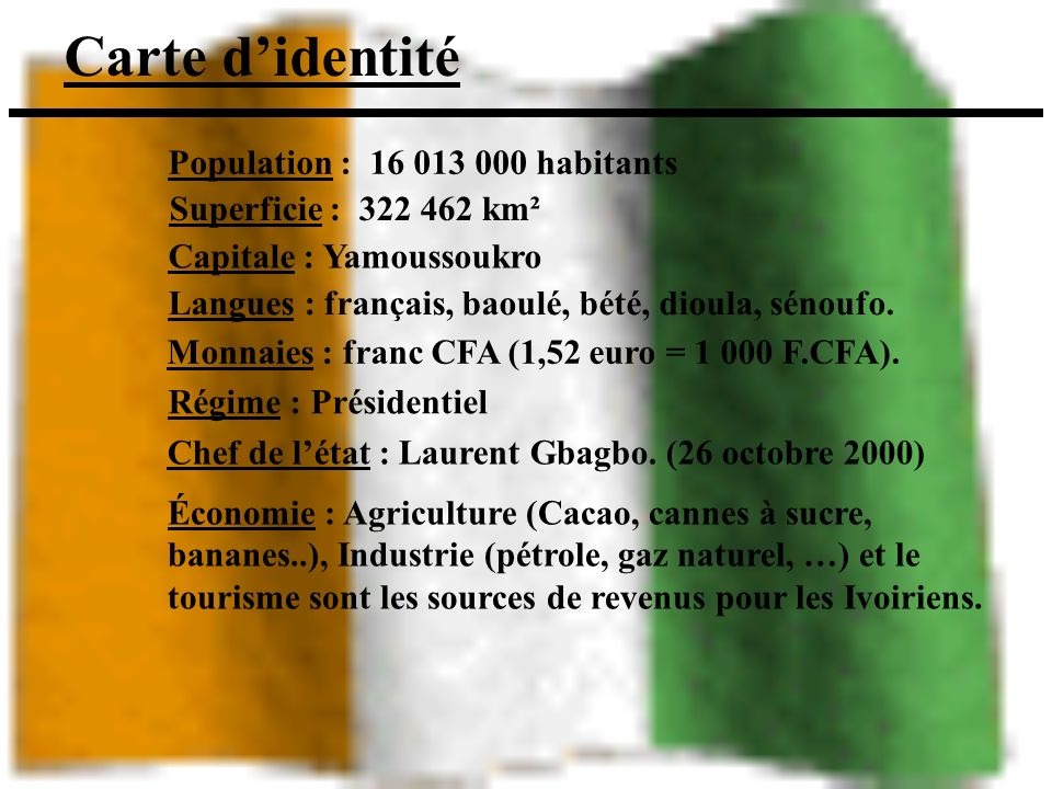 Carte d'identité Population : 16 013 000 habitants
