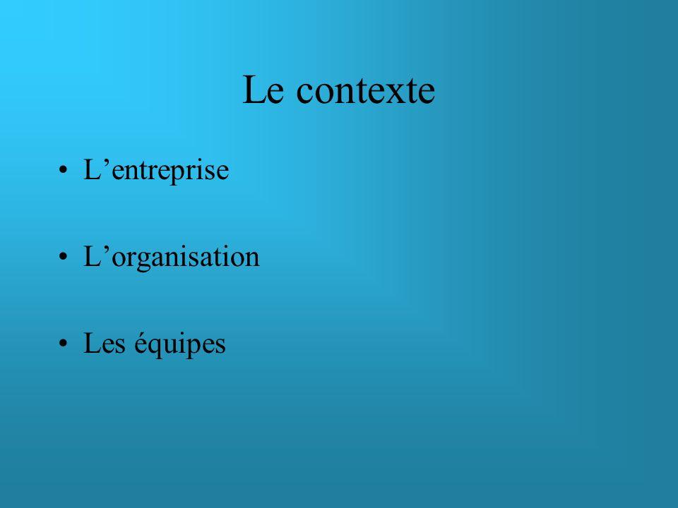 Le contexte L'entreprise L'organisation Les équipes