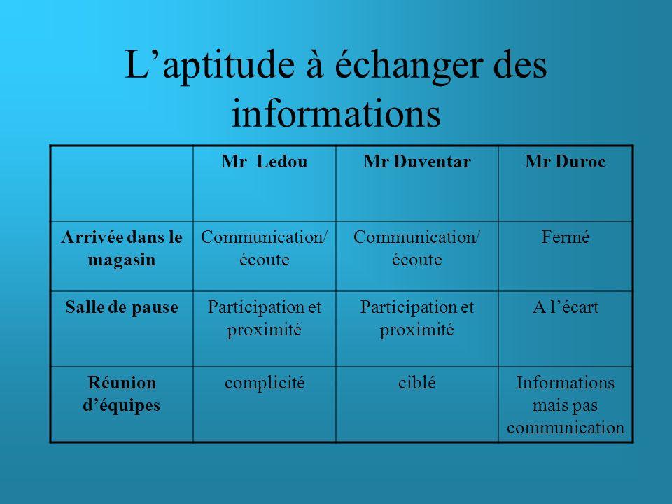 L'aptitude à échanger des informations