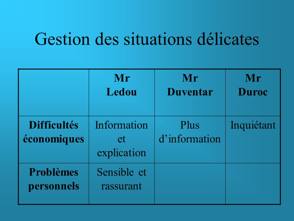 Gestion des situations délicates